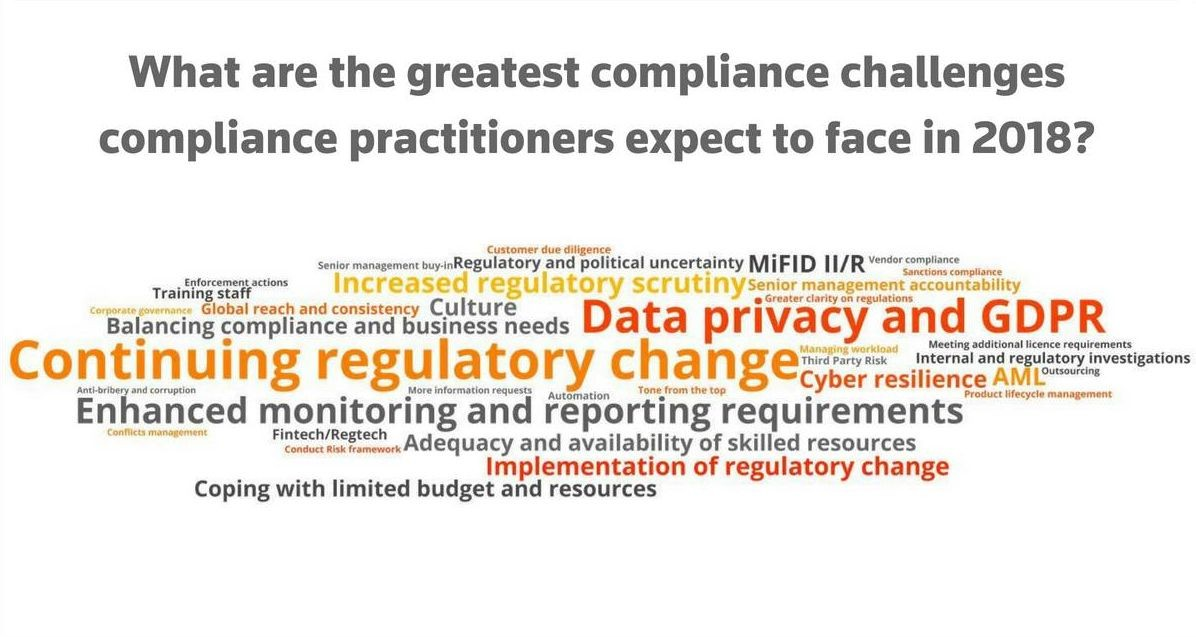 Cost of Compliance 2018 Report: Your biggest challenges