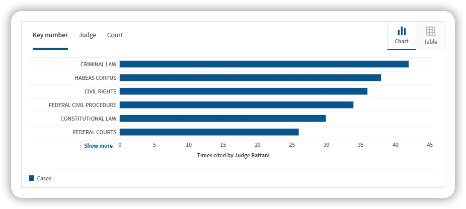 Judge Search Westlaw - 0425