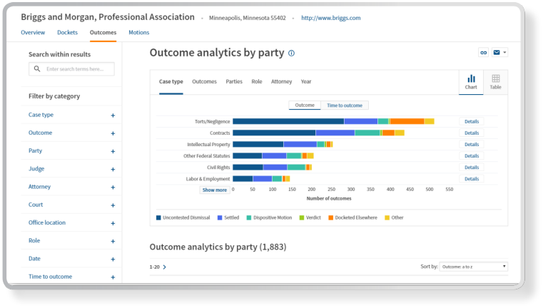 Party analytics on Westlaw Edge